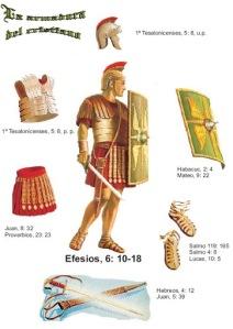 armadura-cristiano
